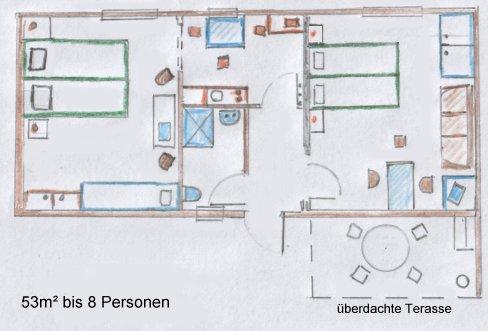Ferienwohnung Brunners Ferienhaus